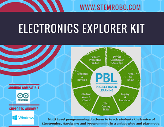 Project Based Learning(PBL) STEM Kit Solution